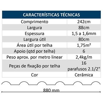 Telha PVC Plan Cor Colonial Cerâmica 2.42x0,88m